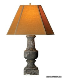 Lampshades for Every Shape | Martha Stewart