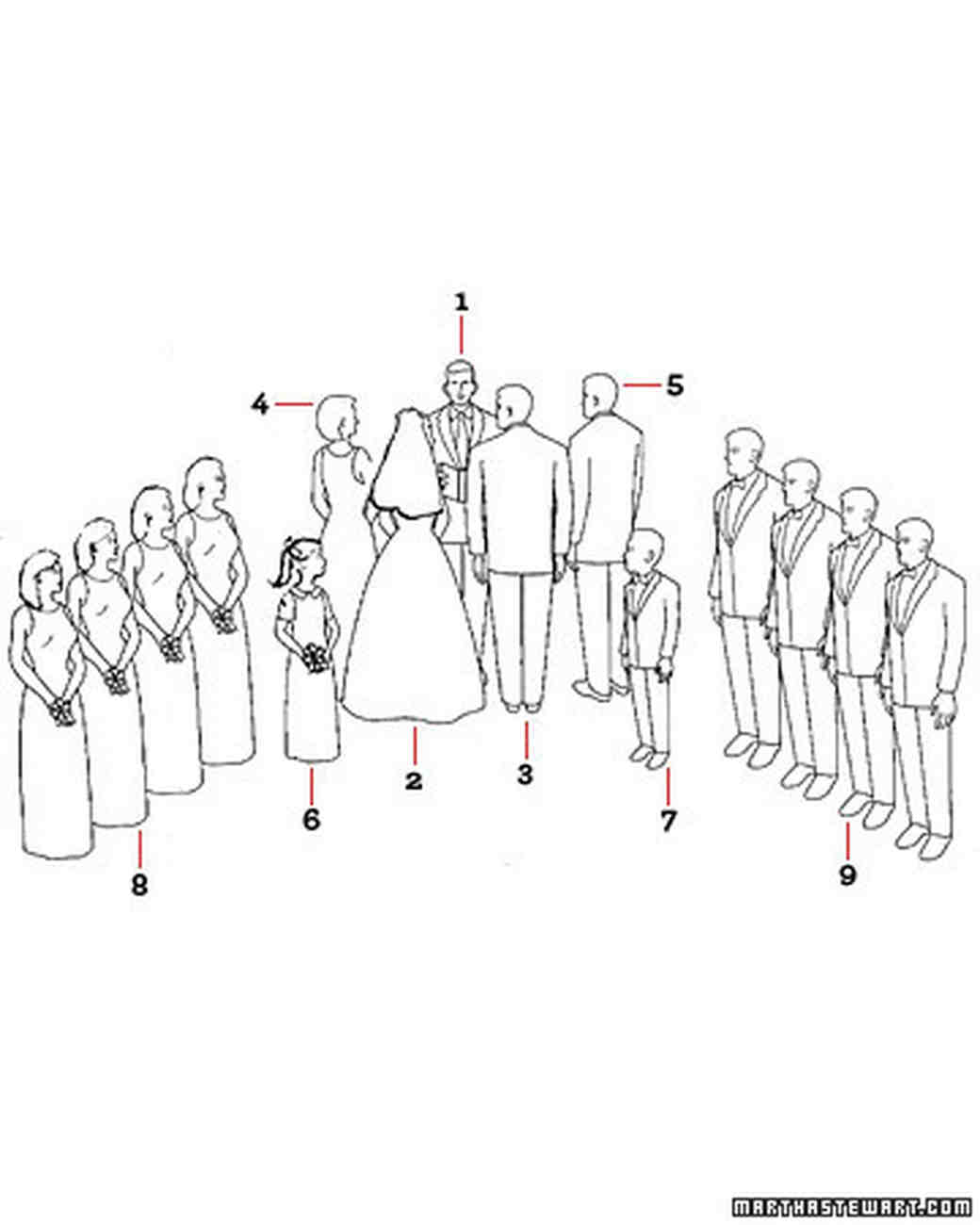 Diagram Your Big Day: Christian Wedding Ceremony Basics