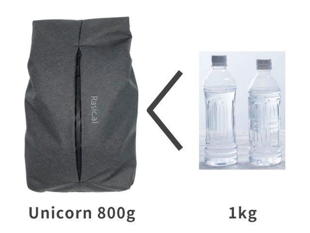 unicorn_weight_hikaku
