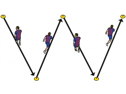 We study one of the world's best footballers to give you