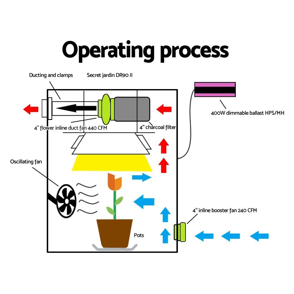4 hydroponics grow tent kit ventilation kit fan carbon filter duct
