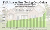 Fha Streamline Refinance Mip Chart