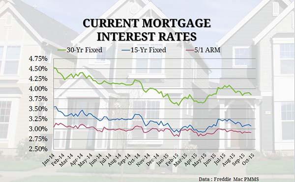 Va Home Improvement Loan