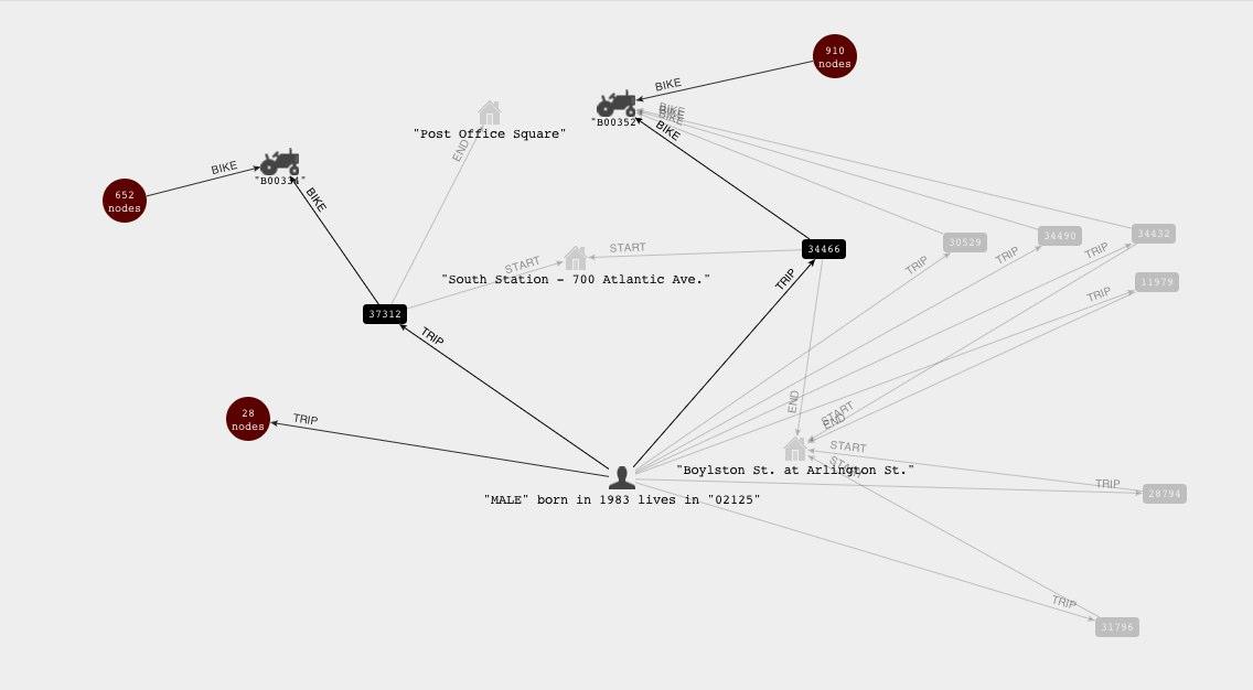 Python 3D Graph Visualization