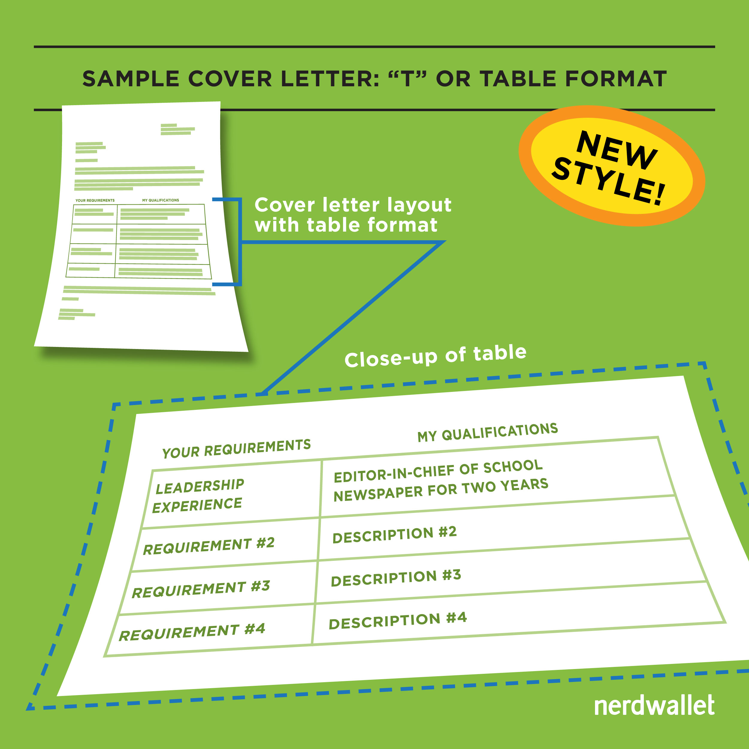 Sample Of Resignation Letter For Finish Contract | How To