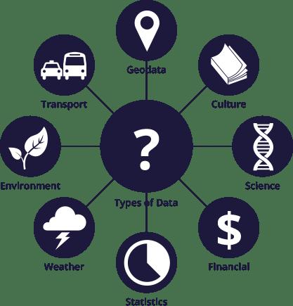 Defining Open Data  Open Knowledge International Blog