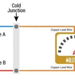 how thermocouples work diagram [ 1341 x 601 Pixel ]