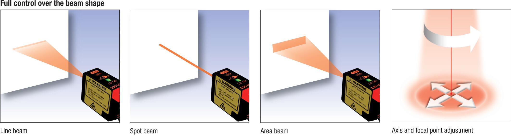 Awesome E3Jm Photoelectric Switch Wiring Diagram Basic Electronics Wiring Wiring 101 Tzicihahutechinfo