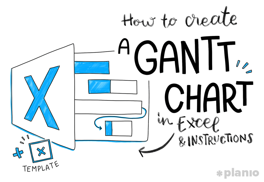 medium resolution of how to create a gantt chart in excel