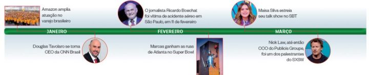 Rebranding da marca do governo federal e chegada de Guilherme  Jahara à SunsetDDB movimentaram os debates de janeiro a março
