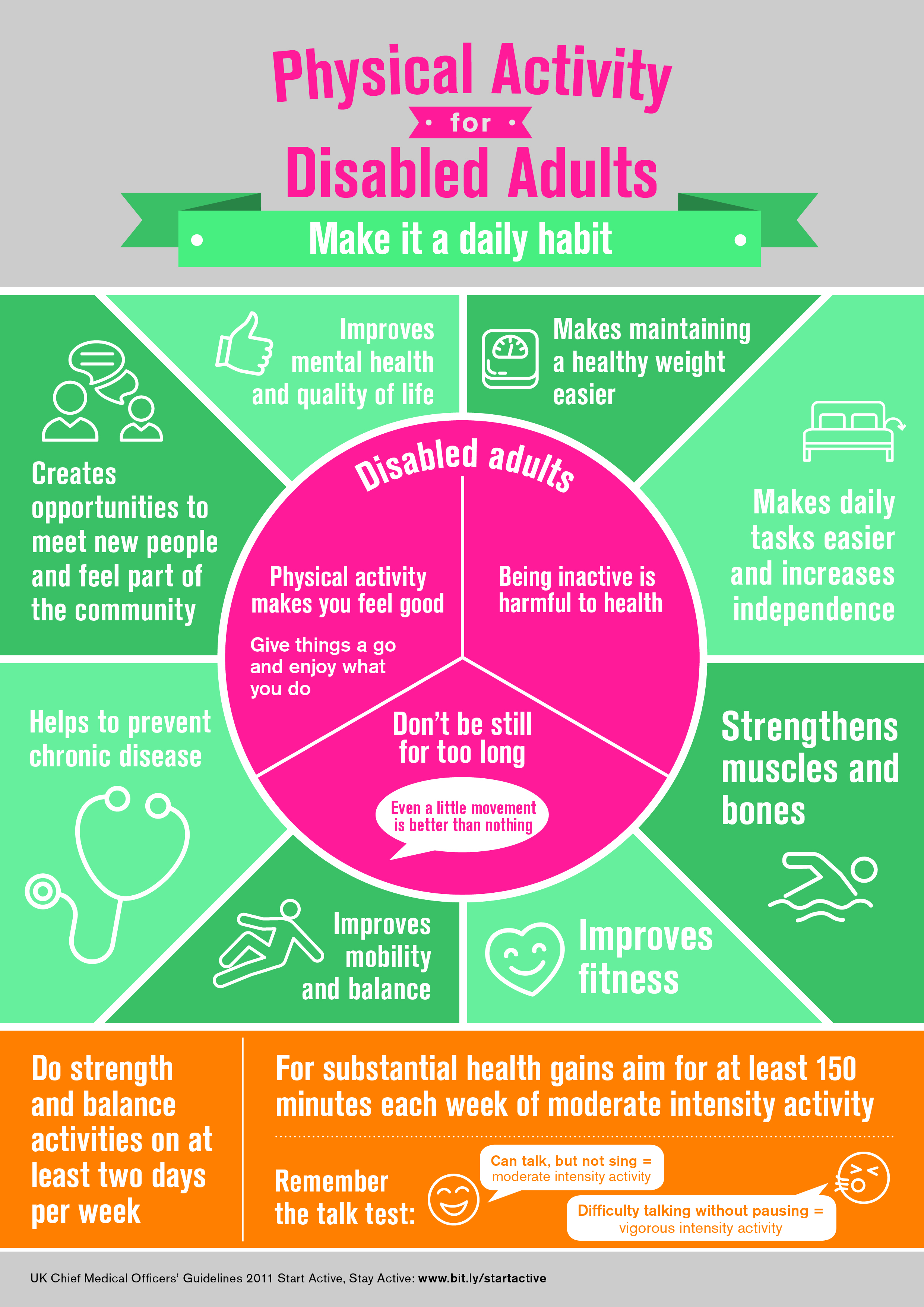 Withdrawn Start Active Stay Active Infographics On
