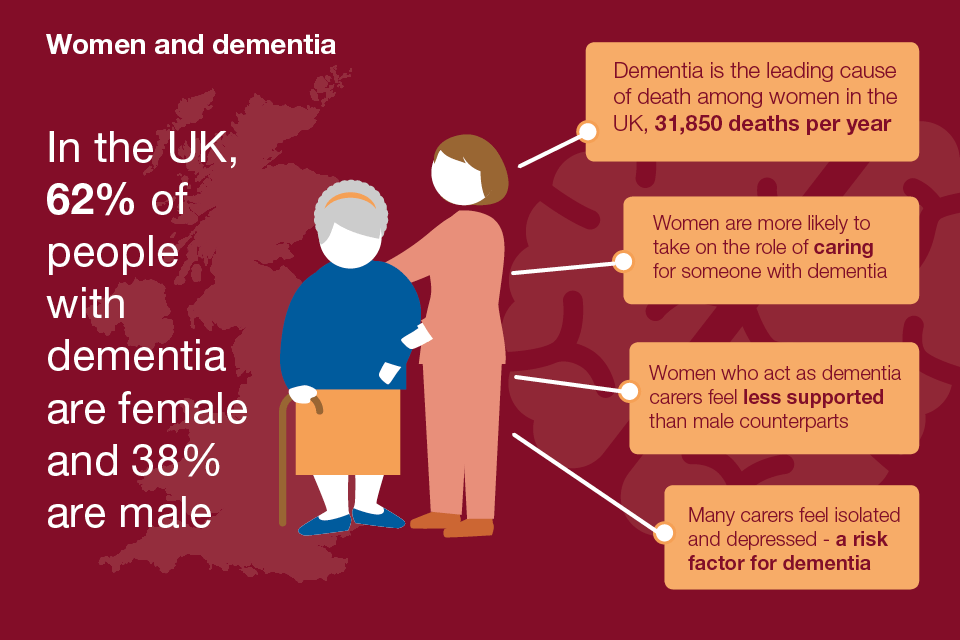 Health Matters Midlife Approaches To Reduce Dementia Risk