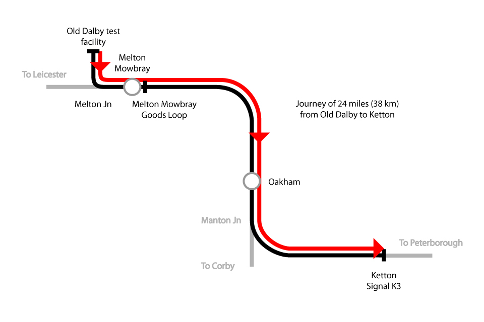Signal passed at danger near Ketton, Rutland, 24 March