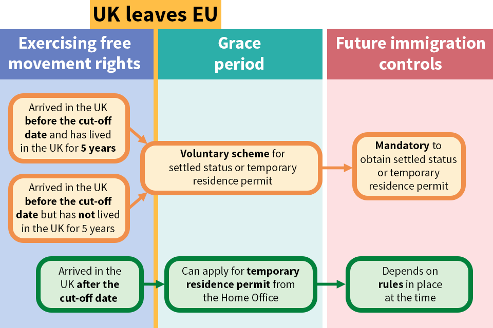 Brexit EU citizen rights