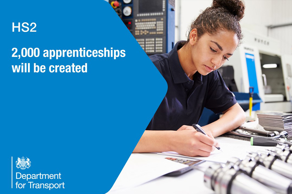 2,000 apprenticeships will be created.