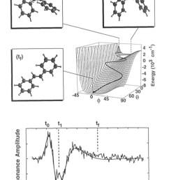 figure 3 depiction of the ultrafast dynamics of stilbene cis trans isomerization bottom [ 2063 x 2855 Pixel ]