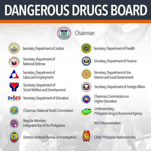 The Dangers Of The Dangerous Drugs Act