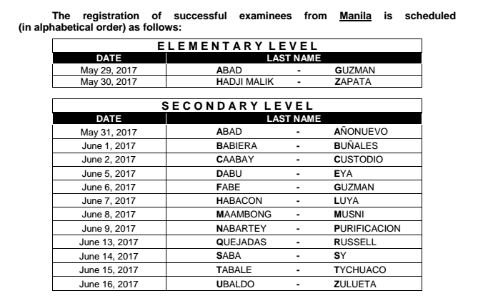 RESULTS: Licensure Examination for Teachers March 2017