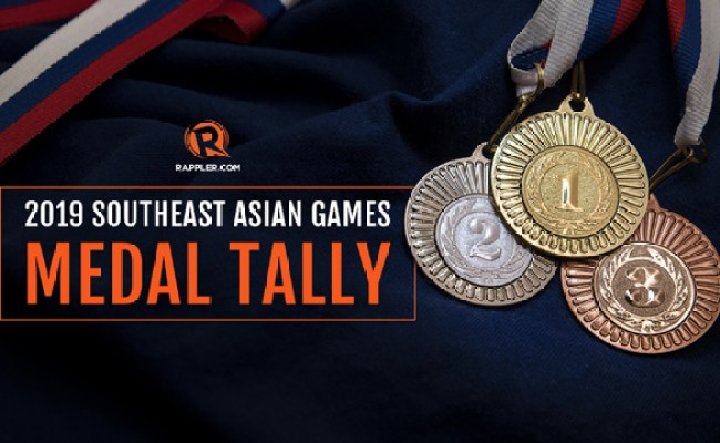 Medal Tally Philippine Team At Sea Games 2019