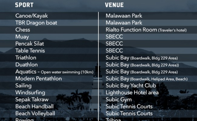 Look 2019 Sea Games Schedule Venues