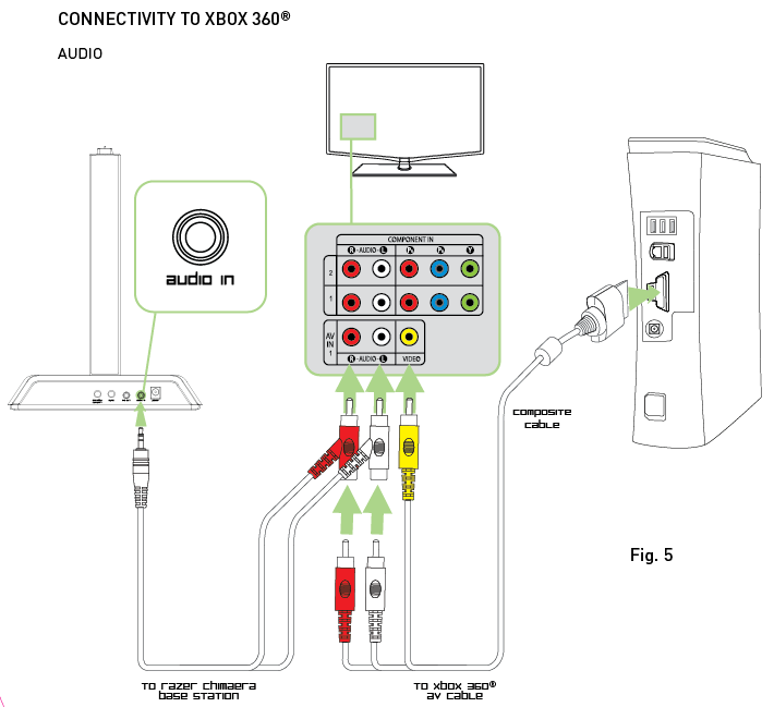 Xbox 360 Camera Wiring Diagram : 30 Wiring Diagram Images