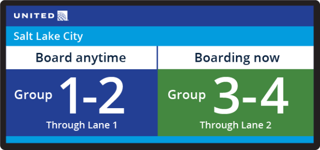 Gate information display with boarding instructions for group 1-2 through lane 1 (blue) and group 3-4 through lane 2 (green)