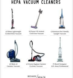 a dibea lightweight corded stick vacuum b dyson v8 animal cord free vacuum c kenmore pet friendly upright vacuum d miele c2 canister vacuum e ovente  [ 980 x 1111 Pixel ]