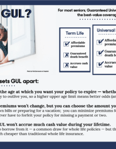 Gul infographic for life insurance also the best insurance seniors reviews rh