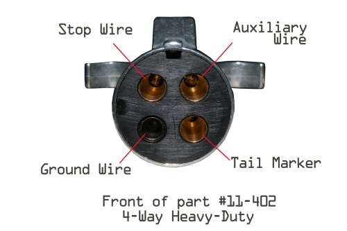 small resolution of 5 way flat plugs part numbers 2309 car end and 2409 trailer end the functions they offer are stop turn tail auxiliary power and ground