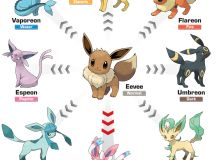 Pokemon X and Y add Sylveon, an evolution of Eevee - Polygon