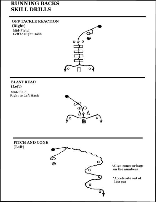 small resolution of rb drills 1 medium
