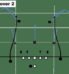 fourverts cover2 medium [ 1100 x 823 Pixel ]