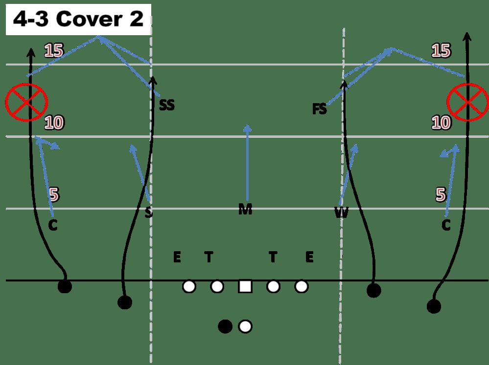 medium resolution of fourverts cover2 medium