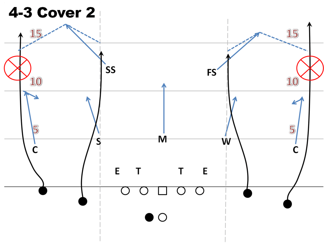 hight resolution of fourverts cover2 medium
