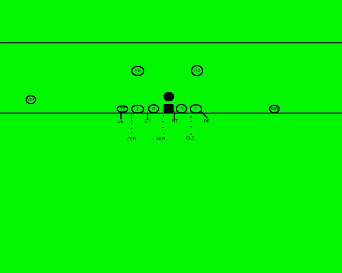 5 3 defense diagram 1999 ford f150 ignition wiring ggn chalkboard 4 under gang green nation