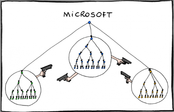 One Microsoft: will Ballmer's big reset mean better