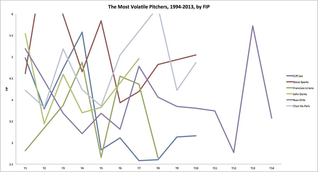 Volatile_pitchers