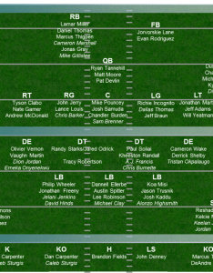 Dolphins depth chart preseason week medium also at jaguars miami updates for rh thephinsider