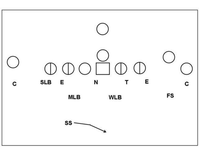 4 3 Over Defense Diagram, 4, Free Engine Image For User