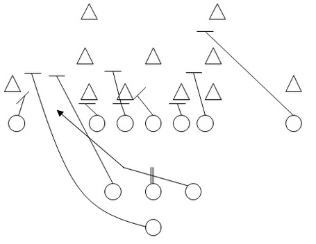Inside the Clemson Offense: Inverted Wishbone Plays