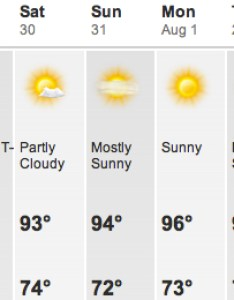Weatherreport medium also your first chiefs training camp weather report of the year rh arrowheadpride