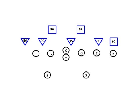 Why The Buffalo Bills' Defensive Alignment Doesn't Matter