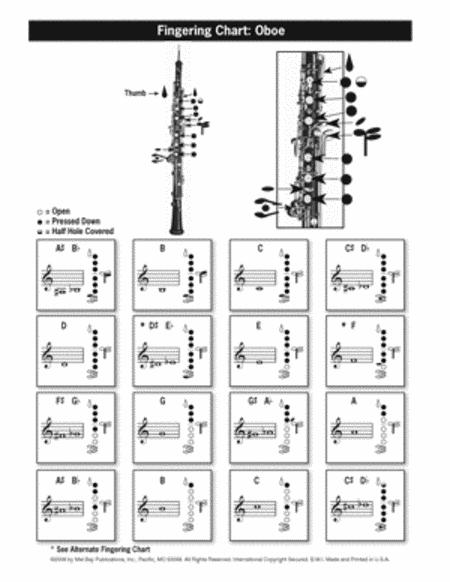 Partitions : Oboe Fingering & Scale Chart (Hautbois)