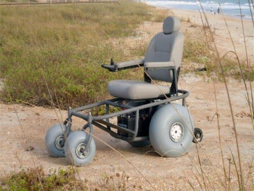 wheelchair meaning in urdu recaro office chair philippines beach powered mobility panama city fl 32413 gallery