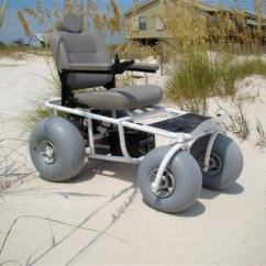 Wheelchair Meaning In Urdu Old Farmhouse Table And Chairs Beach Powered Mobility Panama City Fl 32413 Gallery