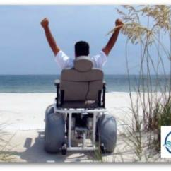 Wheelchair Meaning In Urdu Spa Chairs For Sale Beach Powered Mobility Panama City Fl 32413 Gallery