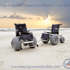 Wheelchair Meaning In Urdu Folding Chair Toronto Beach Powered Mobility Panama City Fl 32413 Gallery