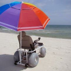 Wheelchair Meaning In Urdu Bestway Inflatable Chair Beach Powered Mobility Panama City Fl 32413 Gallery