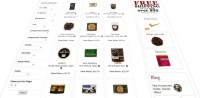 You Can Now Date Your Gawith Tobaccos  Smokingpipes.com