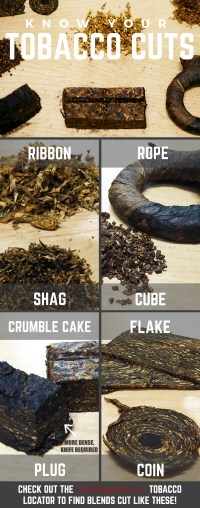 Types of Tobacco - Bing images